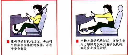 【图】汽车驾驶员的正确坐姿