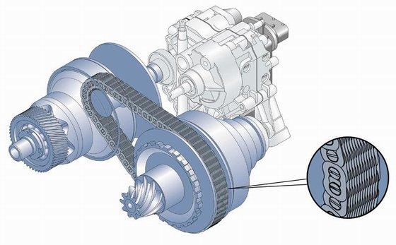 传动系统专题五,无级变速器
