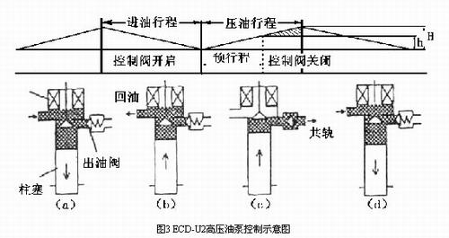 高压共轨喷油泵试验台 - 泰安试验台 - 喷油泵试验台专业生产厂家出口基地新宝地