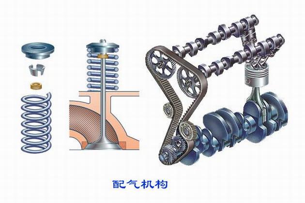 配气机构的功用是根据发动机的工作顺序和工作过程,定时开启和关闭进气门和排气门,使可燃混合气或空气进入气缸,并使废气从气缸内排出,实现换气过程。配气机构大多采用顶置气门式配气机构,一般由气门组、气门传动组和气门驱动组组成。   (3) 燃料供给系统(图1-9)