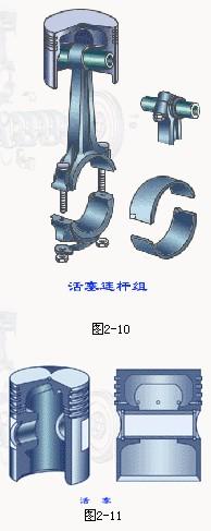 发动机活塞连杆组—活塞详解图片