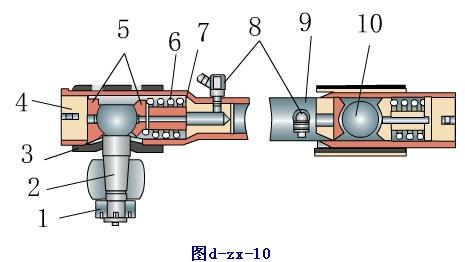 汽车转向系统各部分结构作用图解(二)