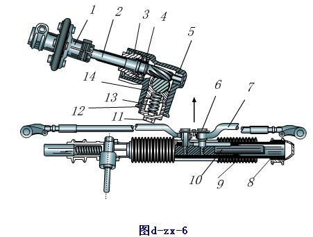 转向横拉杆 8.转向器壳体 9.防尘套 10.转向齿条 11.调整螺塞高清图片