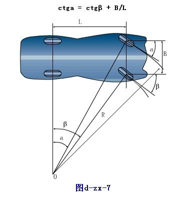 转向传动机构主要包括转向摇臂2、转向直拉杆3转向节臂4和转高清图片