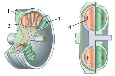汽车传动系统——离合器总成结构图解