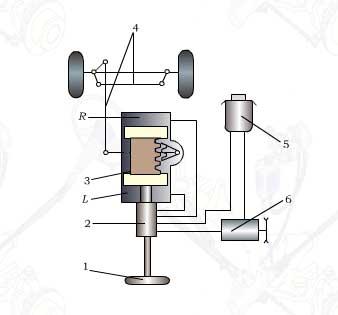 汽车动力转向器的类型及工作原理